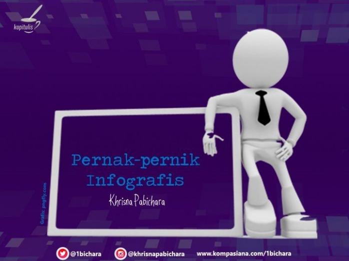 Pernak-Pernik Infografis
