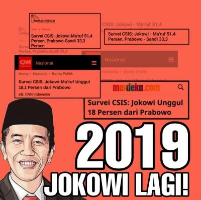Survei CSIS, Jokowi-Ma'ruf Tetap Unggul