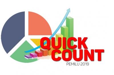Quick Count Makhluk yang Menggemaskan