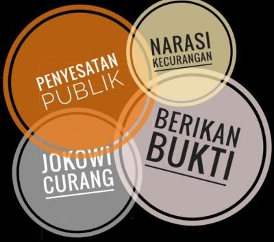 """Narasi """"Jokowi Curang"""""""