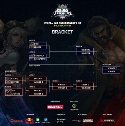 Final MPL Season 3, Siapakah yang Akan Menjadi Juara Baru?