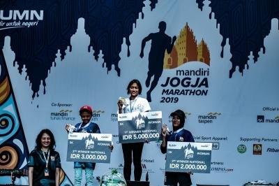 Pengembangan Pariwisata Kawasan Borobudur melalui Mandiri Jogja Marathon
