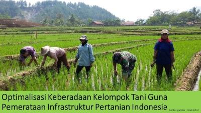 Optimalisasi Keberadaan Kelompok Tani Guna Pemerataan Infrastruktur Pertanian Indonesia