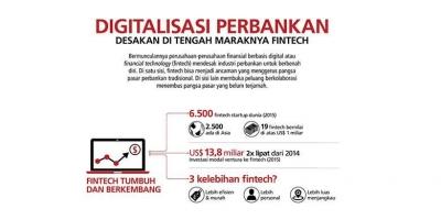 Merasakan Manfaat Kolaborasi Perbankan dengan Fintech