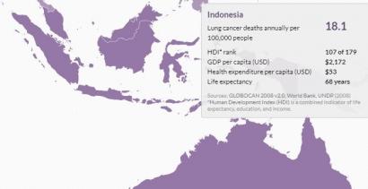 Egoisme Seorang Perokok dan Pentingnya Peta Kanker Indonesia