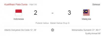 Indonesia Takluk atas Malaysia di GBK