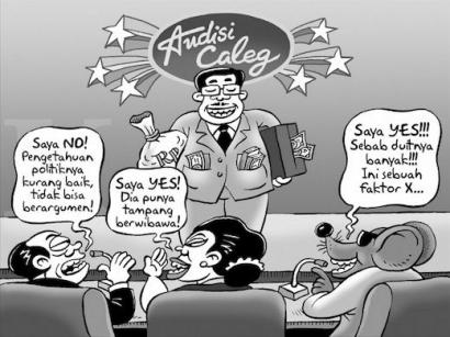 Oligarki dan Demokrasi