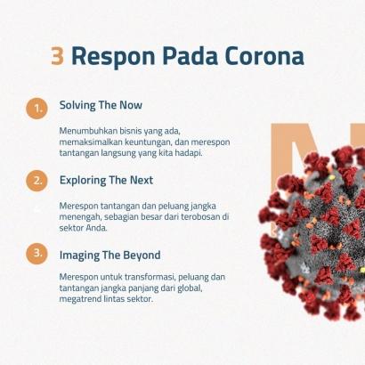 Bagaimana Perusahaan Bisa Bertahan dan Tumbuh Selama COVID-19?
