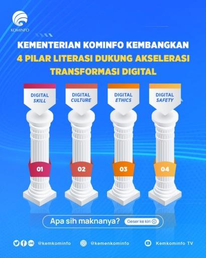 Apa Kabar Transformasi Digital di Indonesia