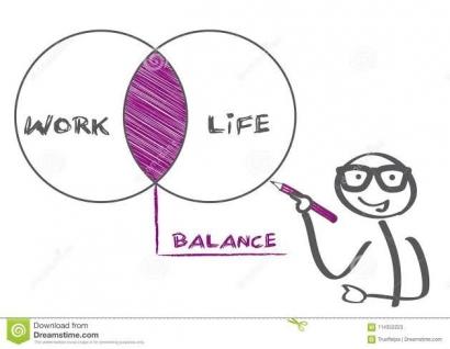 Manajemen Worklife Balance dan Keseimbangan Baru