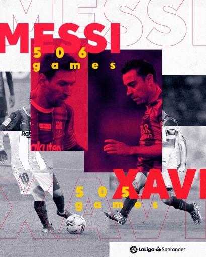 Messi Lewati Xavi