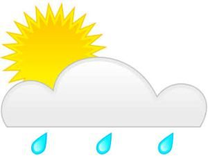 Hujan dan Panas di Tangan Manusia dan Tuhan