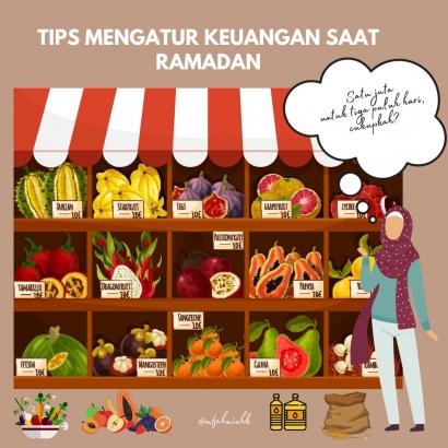 Satu Juta untuk Tiga Puluh Hari: Tips Mengatur Keuangan Saat Ramadan