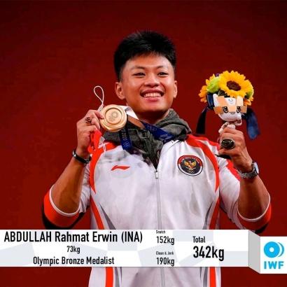 Plot Twist Rahmat Erwin Abdullah, Kisah Ajaib Pemuda Makassar di Arena Olimpiade