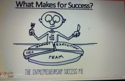 Menyelami Dunia Startup Lokal Go Nasional Melalui #LokalCorn Webseries: Tim Work adalah Kunci