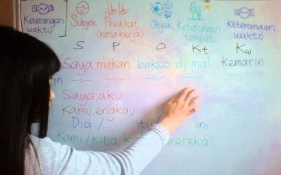Cara Sederhana Saya Belajar Bahasa Indonesia