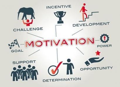 Motivasi Kerja guna Meningkatkan Produktivitas Karyawan
