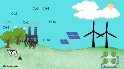 Komitmen Pemerintah Indonesia dalam Gerakan Net-Zero Emission Ditinjau dari Sektor Energi dan Pertanian
