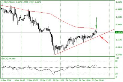Kondisi Zona Euro Pengaruhi GBPUSD Tidak Langsung