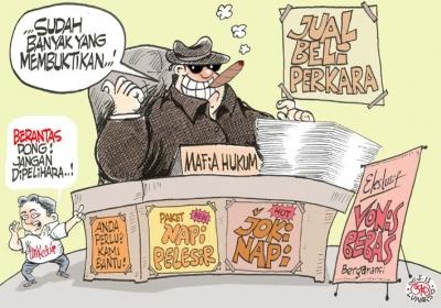 Hukum Mandul di Negeri Hukum